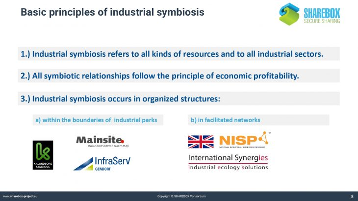 P1. SHAREBOX_Industrial symbiosis and its benefits_page-0008