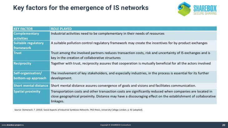 P1. SHAREBOX_Industrial symbiosis and its benefits_page-0020