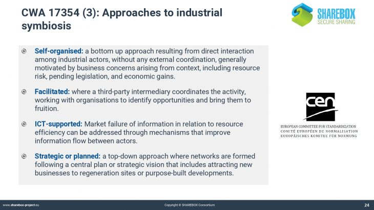 P1. SHAREBOX_Industrial symbiosis and its benefits_page-0024