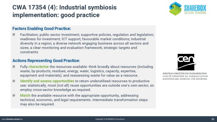 P1. SHAREBOX_Industrial symbiosis and its benefits_page-0025