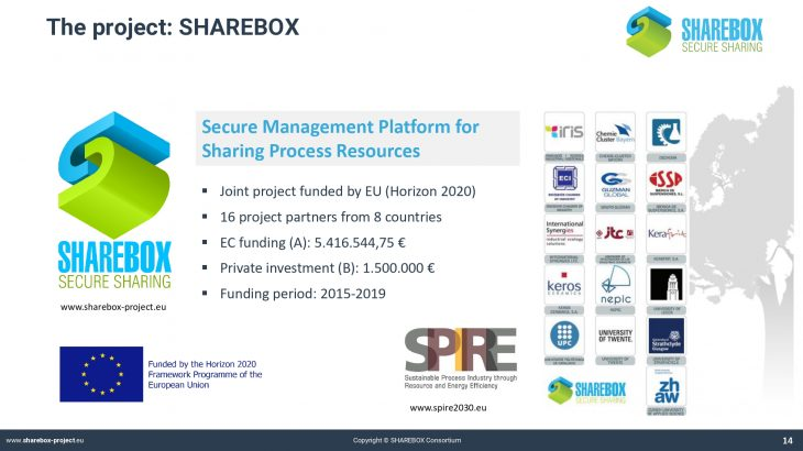 P3. SHAREBOX_Evaluating IS and Cost Allocation (EVALIS and COSTIS Services)_page-0014